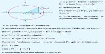 Kosinüs ve Sinüs Fonksiyonları 11. Sınıf
